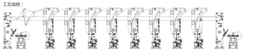 RG-3A型高速凹版印刷机